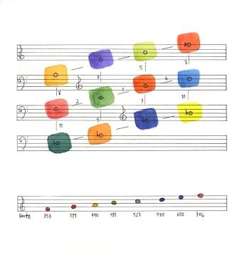 McGovern_Temporal Score_2009